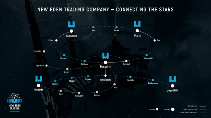 Trade-Network-Map